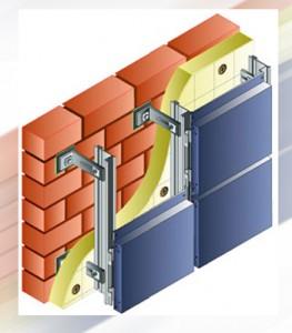 Навесной вентилируемый фасад - конструкция