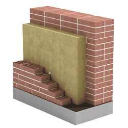 Кирпичная многослойная стена