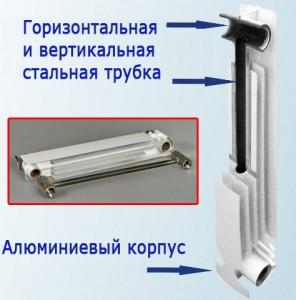 Биметаллический радиатор отопления