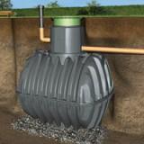 Системы утилизации отходов (септики)