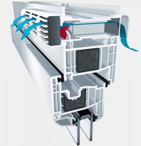 Система климатических клапанов установленная на пластиковом окне