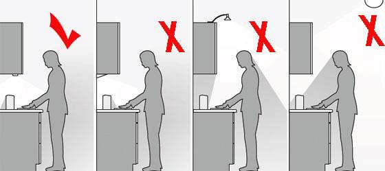 Правильное расположение источника света над рабочей зоной в кухне