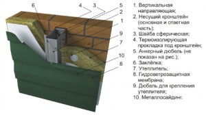 Схема монтажа металлосайдинга к стене