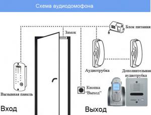 Аудиодомофон - схема работы