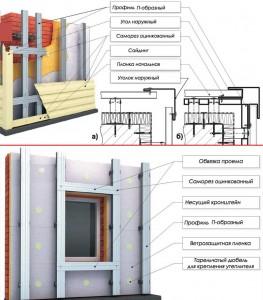 Монтаж несущих конструкций металлосайдинга