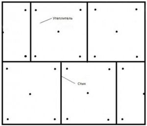 Схема укладки плит утепления в шахматном порядке