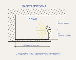 montazh-potolka-iz-gipsokartona-s-podsvetkoy