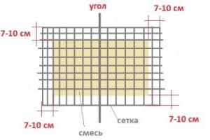 Расположение сетки на углу для последующего нахлеста и стыка