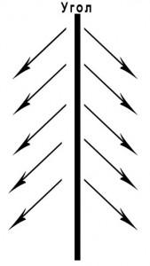 Направление движение шпателем при монтаже сетки на угол стены