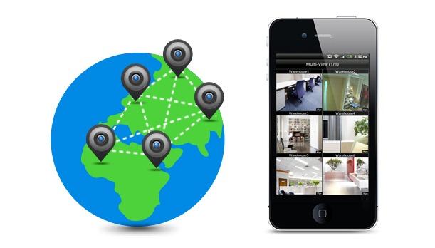 Сервис для ip камер в интернете