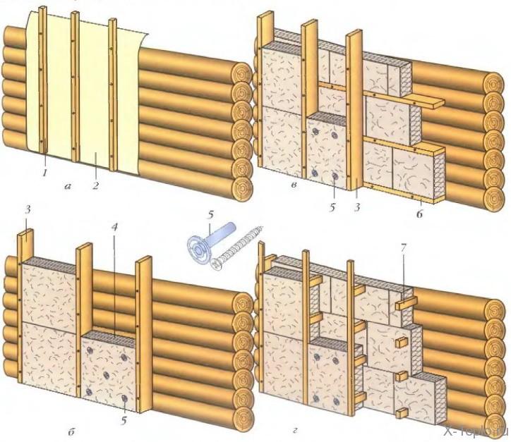 Защитная сетка при ремонте фасадов