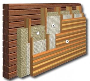 Утеплення стін дерев'яного будинку