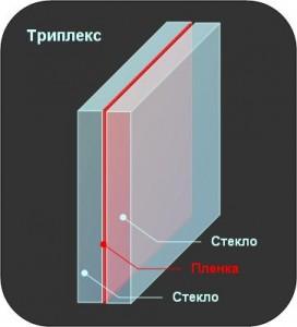 стекла из триплекса