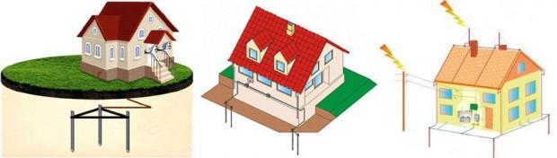 Файл: Заземление частного дома