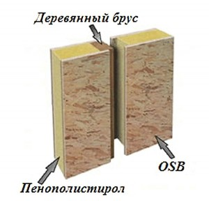 SIP-конструкция представляет собой «бутерброд»