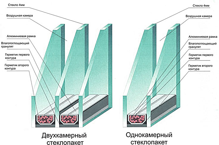 Гидроизоляция церезит хенкель