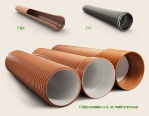 Труби для каналізації
