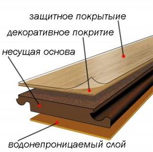 ламинат или линолеум