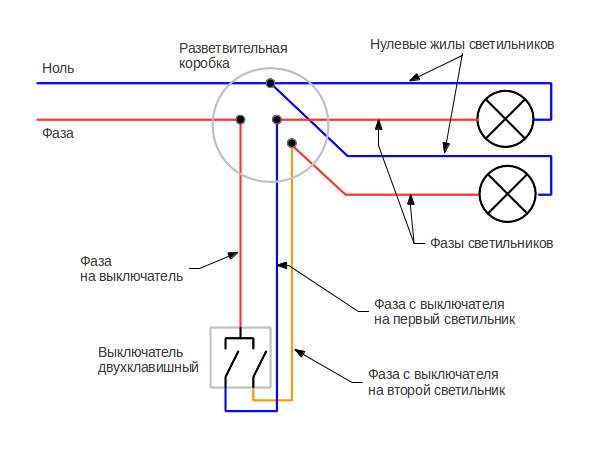 Монтаж двойного выключателя