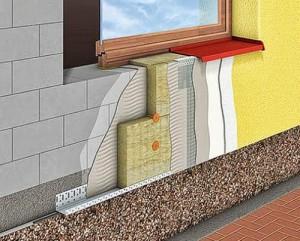 Технология мокрого мотнажа фасада