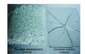 закаленное стекло производители