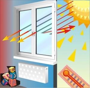 Энергосберегающее термостекло