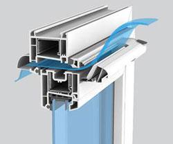 Окна с умной системой вентиляции и климат-контролем