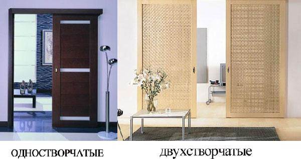 Стеклянные двери: разновидности и использование
