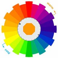 Цвет интерьера и психика человека
