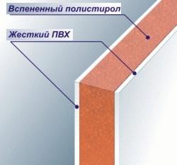 Остекление, установка панелей