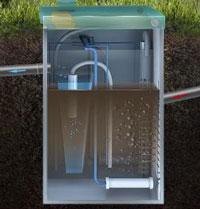 Автономная биоканализация - оптимальный выбор для частного дома, дачи, коттеджа