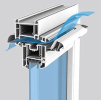 Системы климат-контроля для пластиковых окон