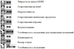 Классификация керамогранита и его разновидности