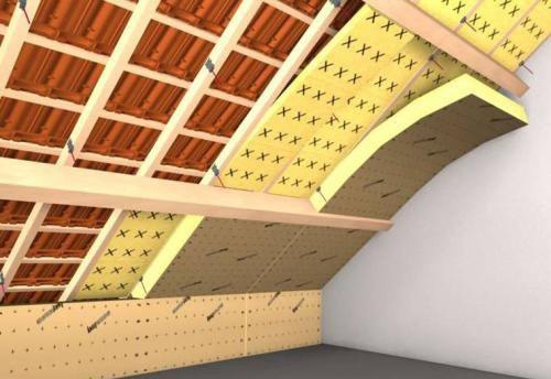 Теплоизоляционные материалы для крыши: на что обратить внимание