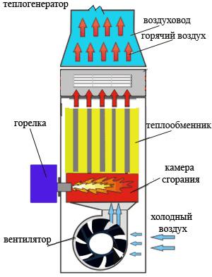 Выбираем систему отопления для загородного коттеджа