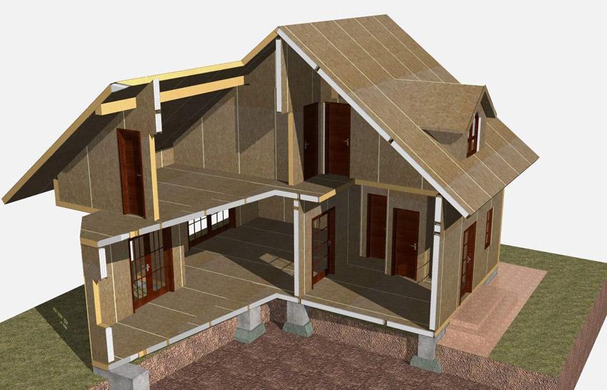 Каркасно-щитовые дома: в чем преимущества