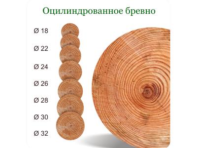 Оцилиндрованное бревно - преимущества строительного материала