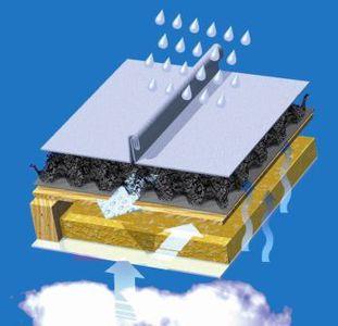 Гидроизоляционные материалы: обзор