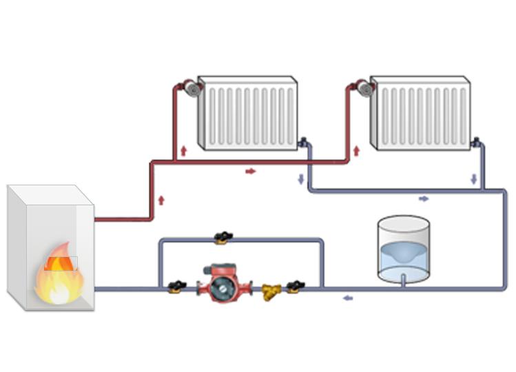 Система отопления с естественной циркуляцией: принцип работы и преимущества