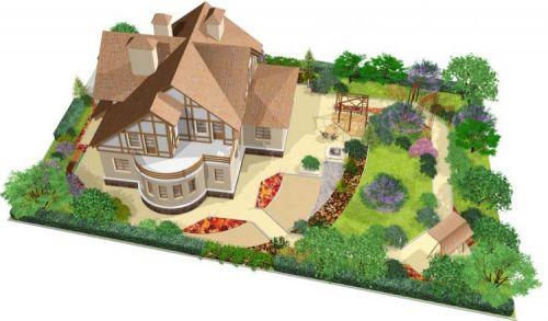 Ландшафтный дизайн своими руками: планирование и анализ участка