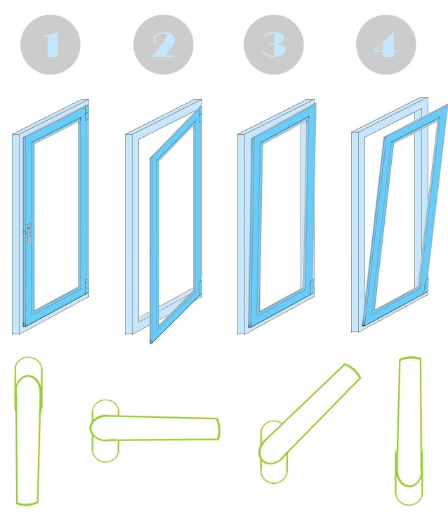 Регулировка пластиковых окон - основные проблемы и их устранение