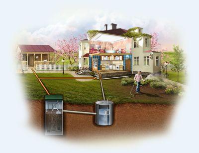 Канализация при загородном доме - виды и характеристики