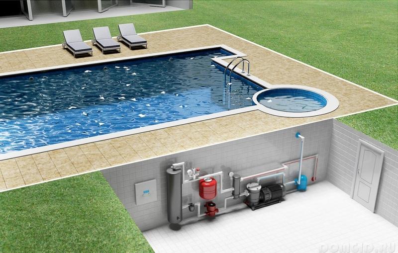 Как подогреть воду в бассейне - оборудование для нагрева